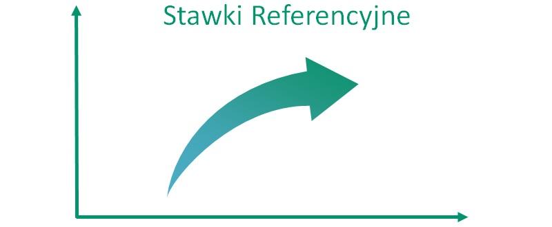 Stawki referencyjne